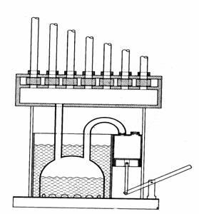 Ctésibios inventer par Héron D'Alexendrie, ce sont les débuts des moulins