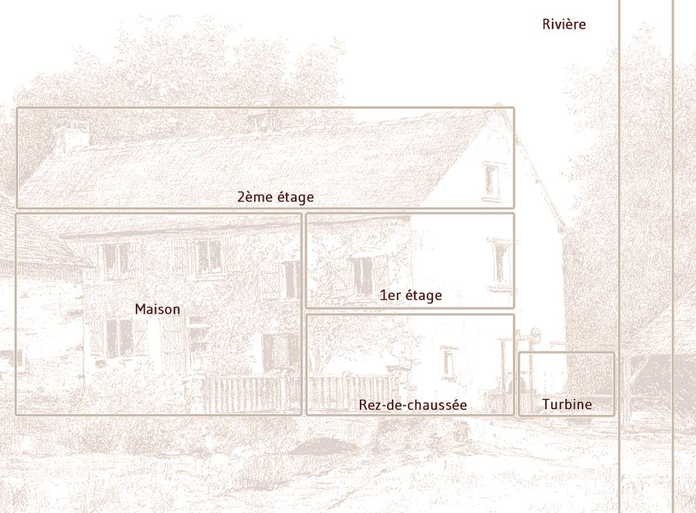 visite interactive du moulin a eau de l oriere beaumont sur sarthe